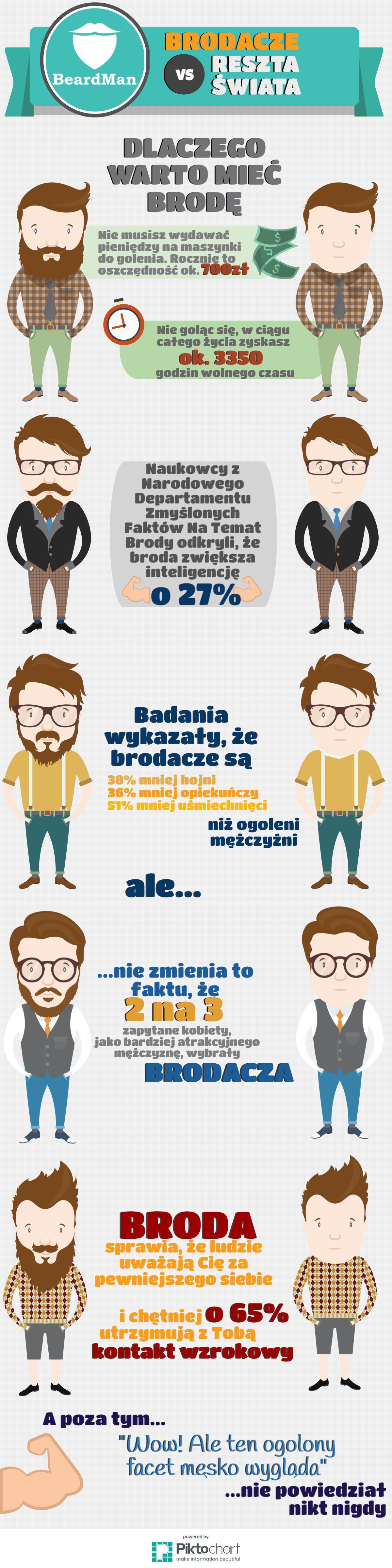 5 powodów dla których warto mieć brodę