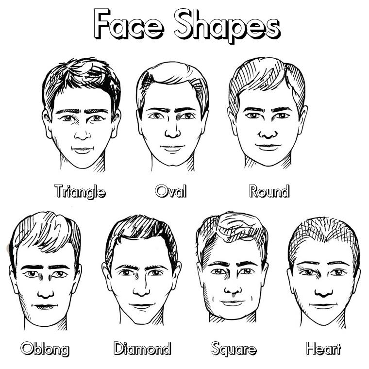 Rodzaje kształtów twarzy